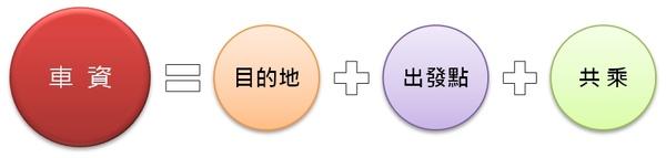 圖1-方程式圖.jpg