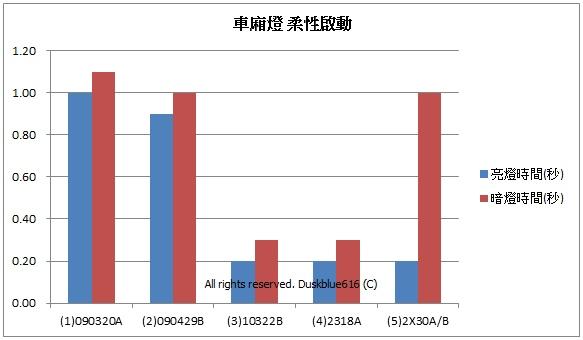 2012-12-02_005019