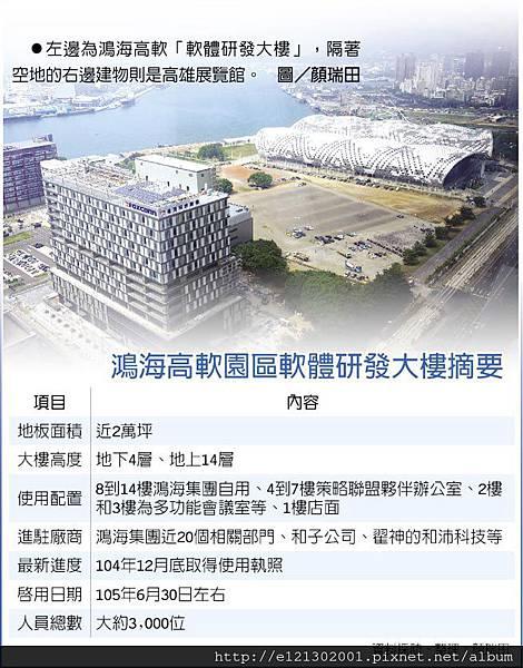 阿里巴巴 將進駐鴻海高軟基地.jpg