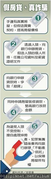 華銀爆假房貸 1分行1年34件…給了5.2億.jpg