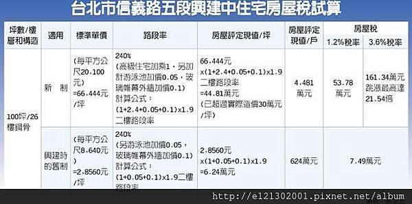 105懲罰式房屋稅 全民加稅時代降臨1.jpg