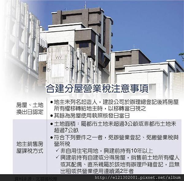 105合建分屋 留意報稅、換出日.jpg