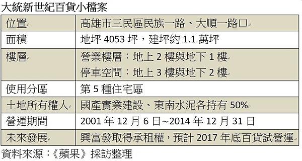 105.12.05大統新世紀簡介.png