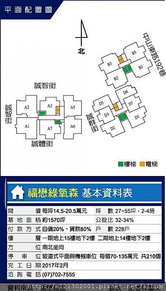 106.9.9福懋綠氧森基本資料.jpg