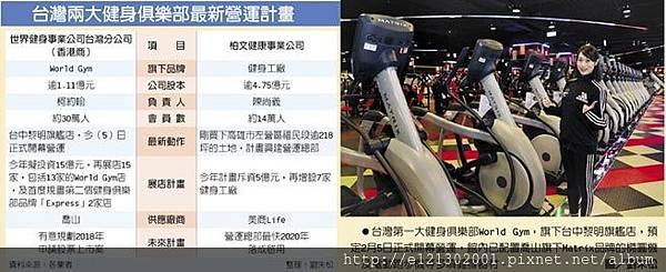 107.2.6台灣兩大健身俱樂部最新營運計畫.jpg