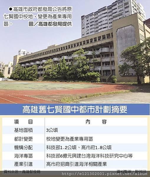 107.10.12高雄市政府都發局公告將原七賢國中校地,變更為產業專用區.jpg