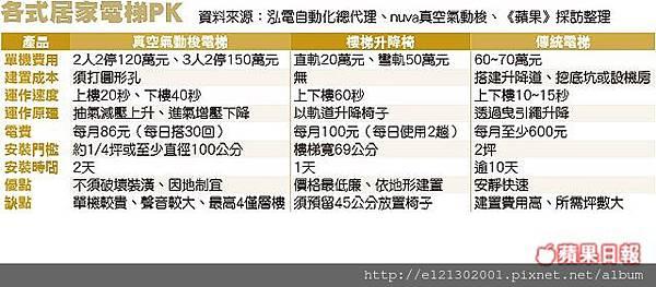 107.10.10摩登外型的真空氣動梭電梯價目一覽.jpg