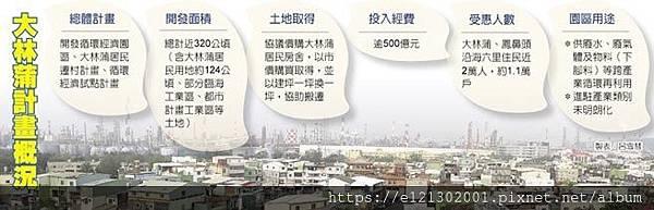 107.10.15大林蒲計畫概況.jpg