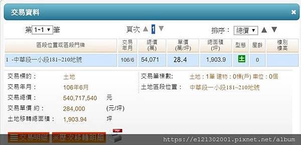 108.1.12實價登錄揭露1年半前土地取得僅5.4億元.jpg