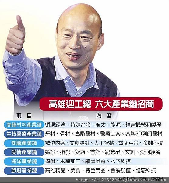 108.3.26高雄迎工總 六大產業鏈招商.jpg