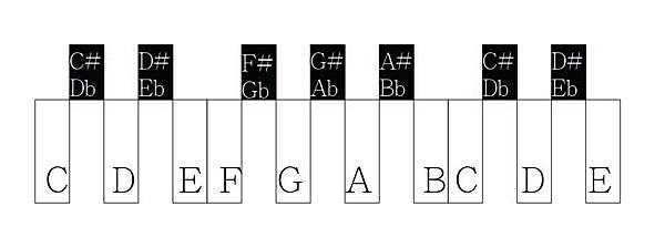 鍵盤包含黑鍵-01.jpg