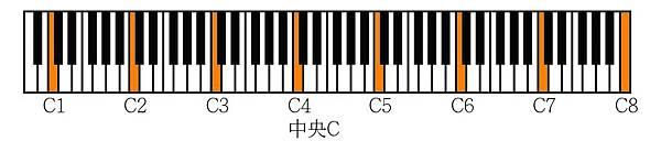 88鍵盤-01.jpg