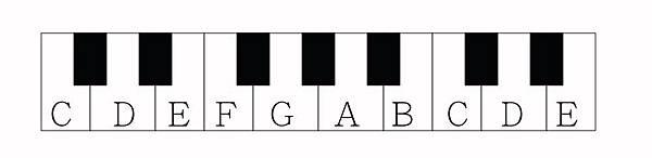音名對照鍵盤位置-01.jpg