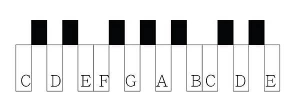 鍵盤轉化-01.jpg