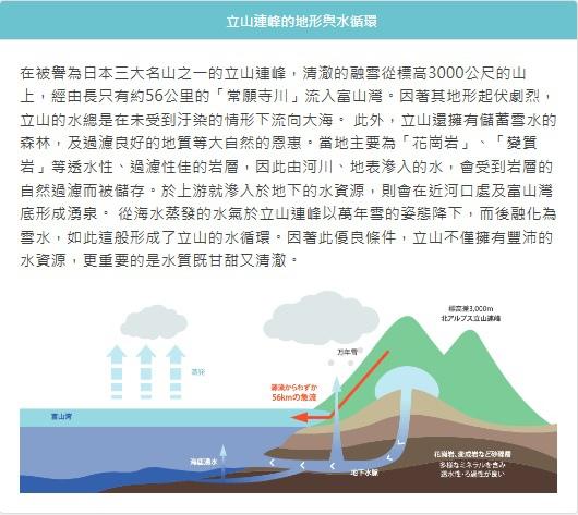 立山水--官網3