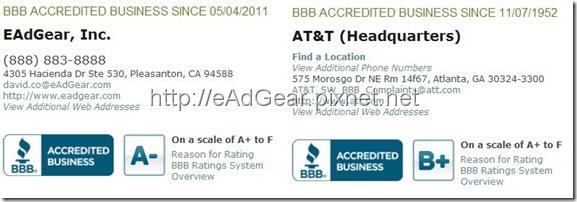 AT&T(美國電信龍頭) BBB評比是 B