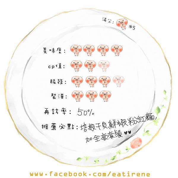20130615_若魚評分盤子