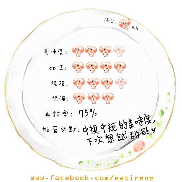 20130615_評分盤子荷蘭小松餅