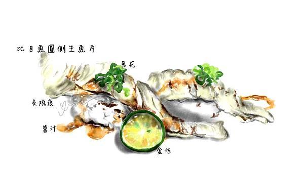 20130622_創食居比目魚1(圖解