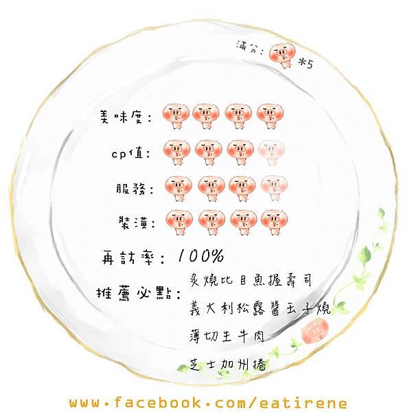 20130615_評分盤子~創食屋二訪