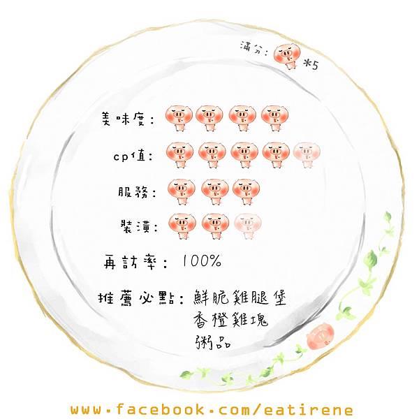 20130906_dandan評分盤子