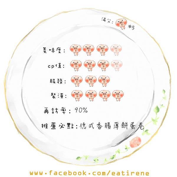 20131001_評分盤子(溫古