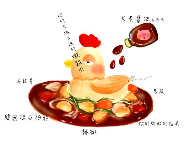 2014014_安東雞(字)