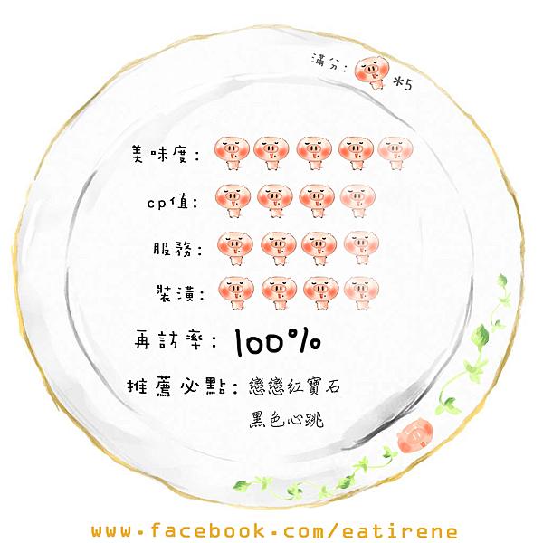 20140217_珀達蜜評分盤子