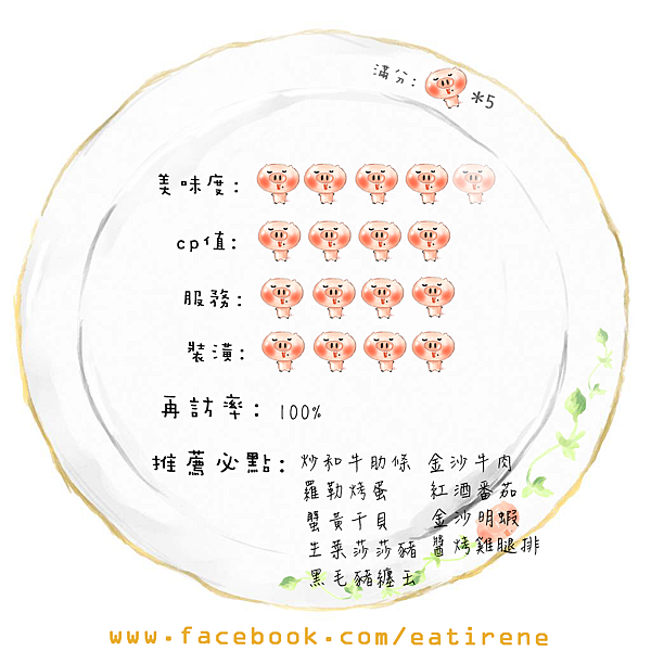 20140414_評分盤子