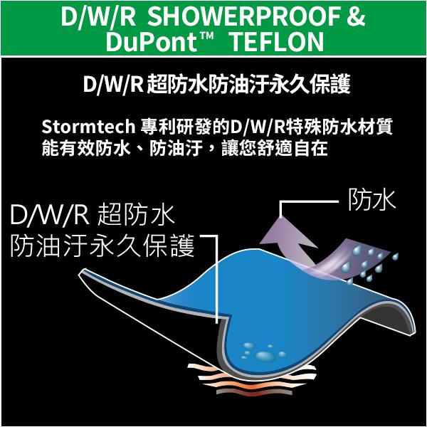 (5)DWR科技600.jpg