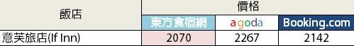 20131105_if INN2