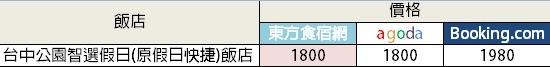 智選假日01
