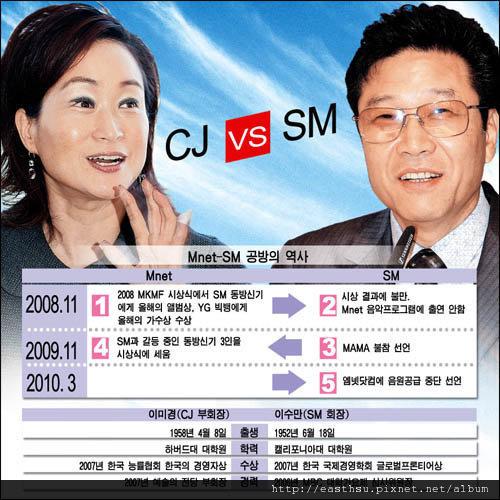 CJ v.s SM.jpg
