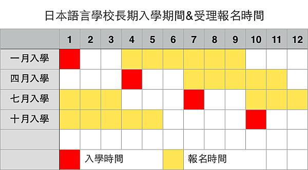 日本入學時間和日本留學報名時間表