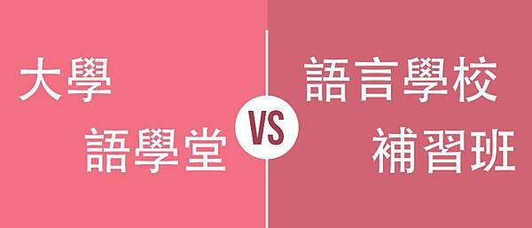 韓國語學堂&語言學校推薦學費、國籍比例比較表
