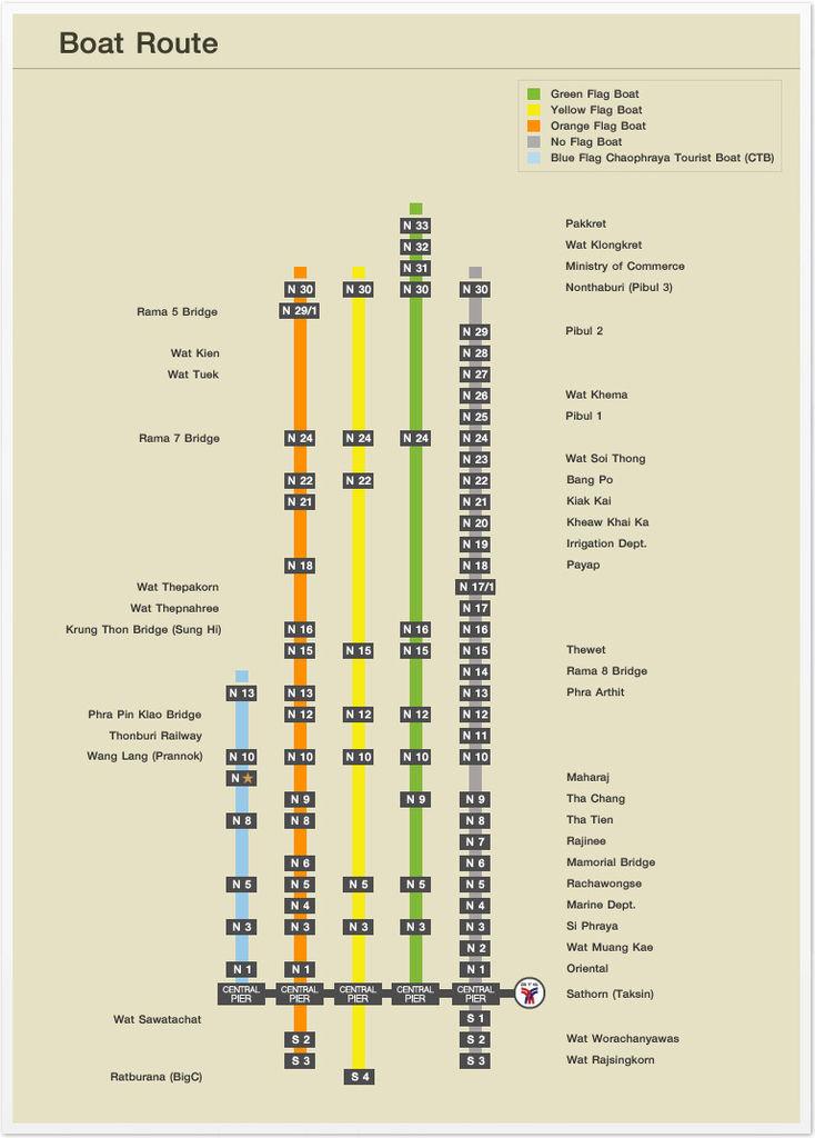 【曼谷寺廟一日遊】昭披耶河游船-臥佛寺,鄭王廟,大皇宮各景點推薦周邊美食交通