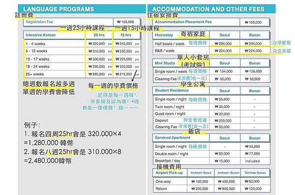 lexiskorea學費價格比較2019.jpg