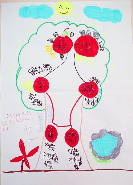 99W5103劉庭惠.JPG