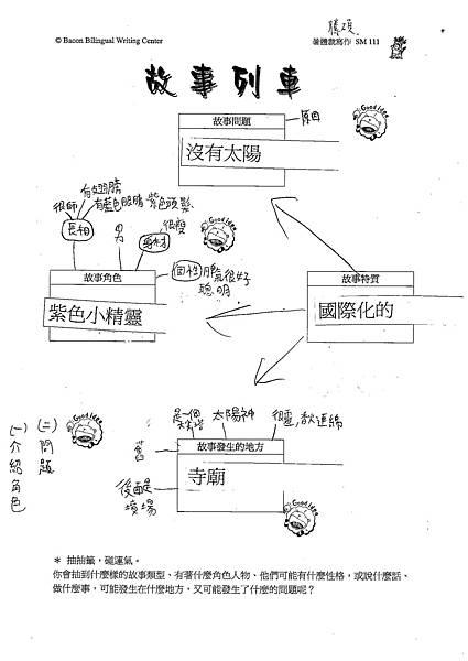 100SM11游騰碩 (4).jpg