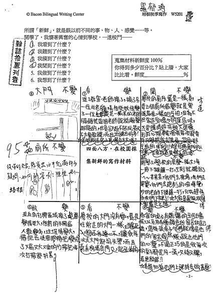 100W5201羅郁琦 (1).jpg