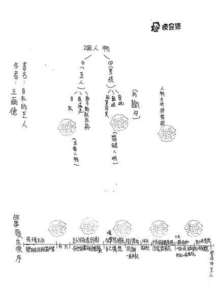 100W6202陳昱臻 (4).jpg
