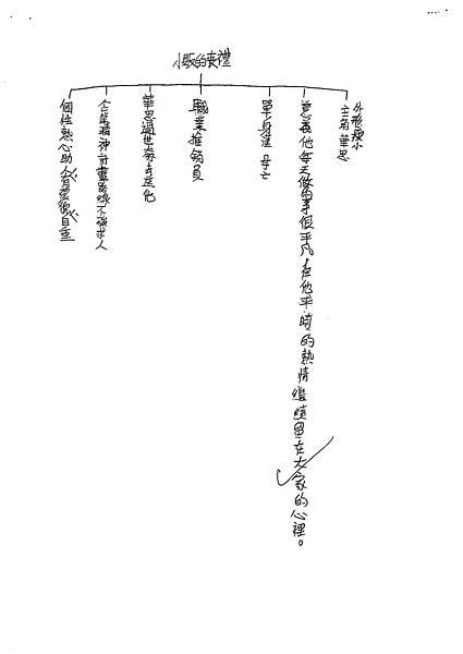 100W6301 翁梓維 (2).jpg