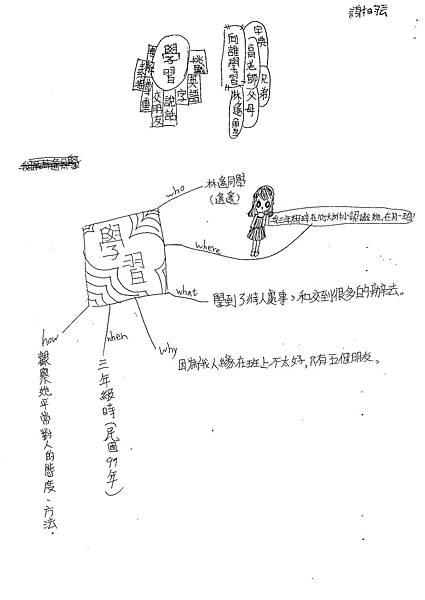 100W5305謝昀芸 (4).jpg