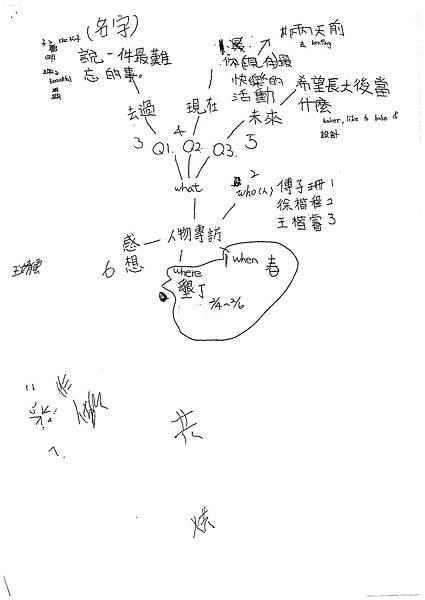 100W5308王靖雲 (5).jpg