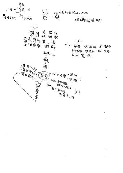 100W5305王靖雲 (4).jpg