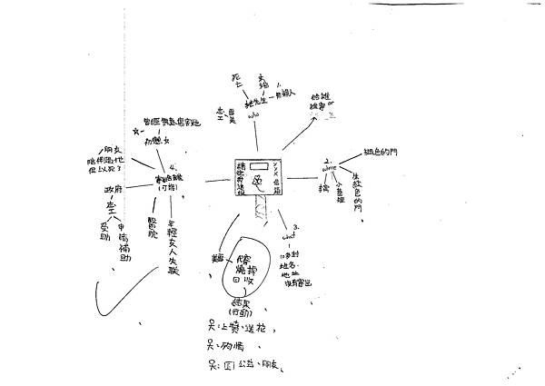 100W5309傅子珊 (4)