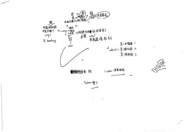 100W5308傅子珊 (5)
