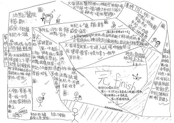 100W6401郭啟泰