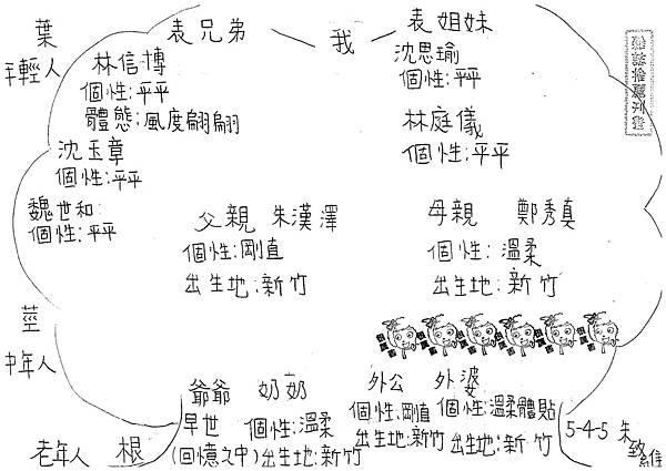 101W5103朱致維 (1)