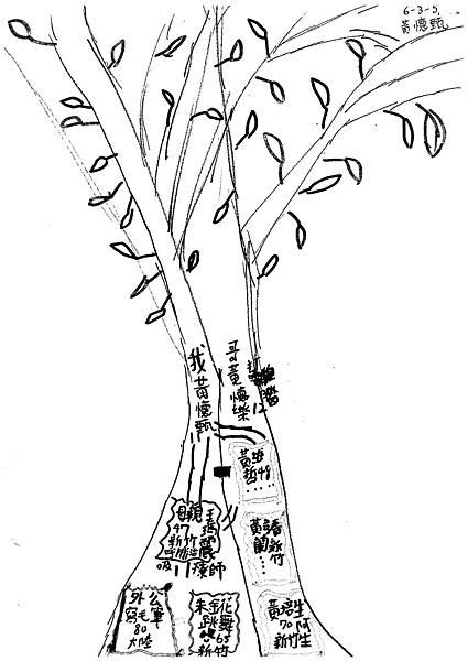 101W5103黃懷甄 (4)